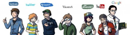 sitoswebs-personas
